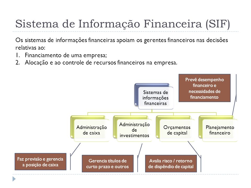 Sistema de Informação Financeira (SIF) Os sistemas de informações financeiras apoiam os gerentes financeiros nas decisões relativas ao: 1.Financiament