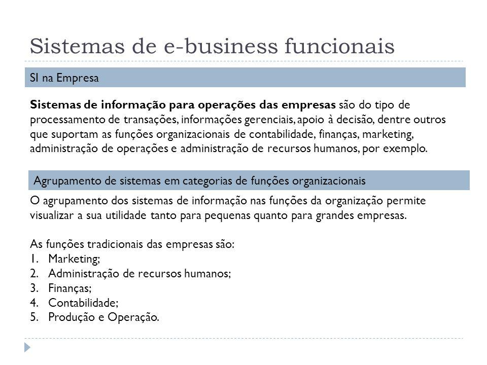 Sistemas de e-business funcionais SI na Empresa Sistemas de informação para operações das empresas são do tipo de processamento de transações, informa