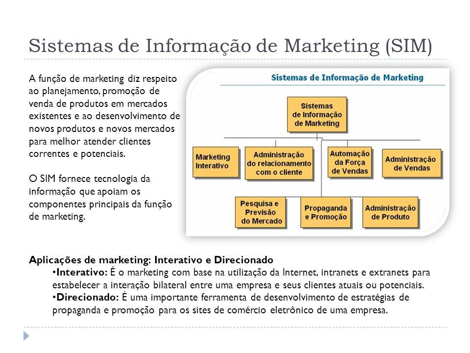 Sistemas de Informação de Marketing (SIM) A função de marketing diz respeito ao planejamento, promoção de venda de produtos em mercados existentes e a