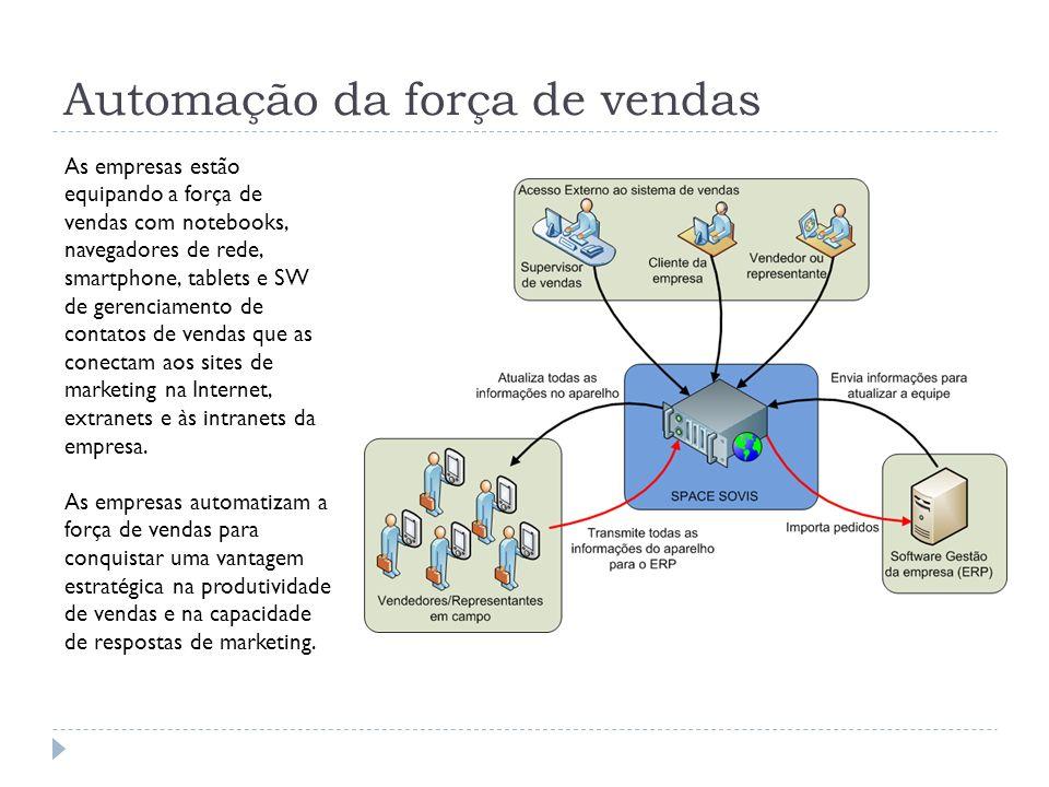 Automação da força de vendas As empresas estão equipando a força de vendas com notebooks, navegadores de rede, smartphone, tablets e SW de gerenciamen