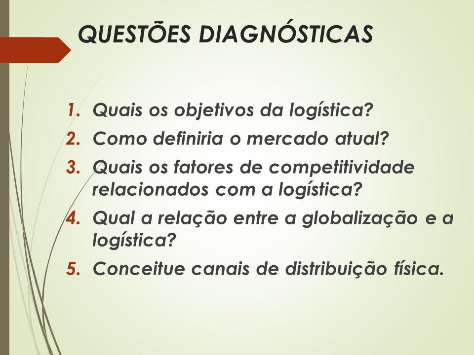 QUESTÕES DIAGNÓSTICAS 1.Quais os objetivos da logística? 2.Como definiria o mercado atual? 3.Quais os fatores de competitividade relacionados com a lo