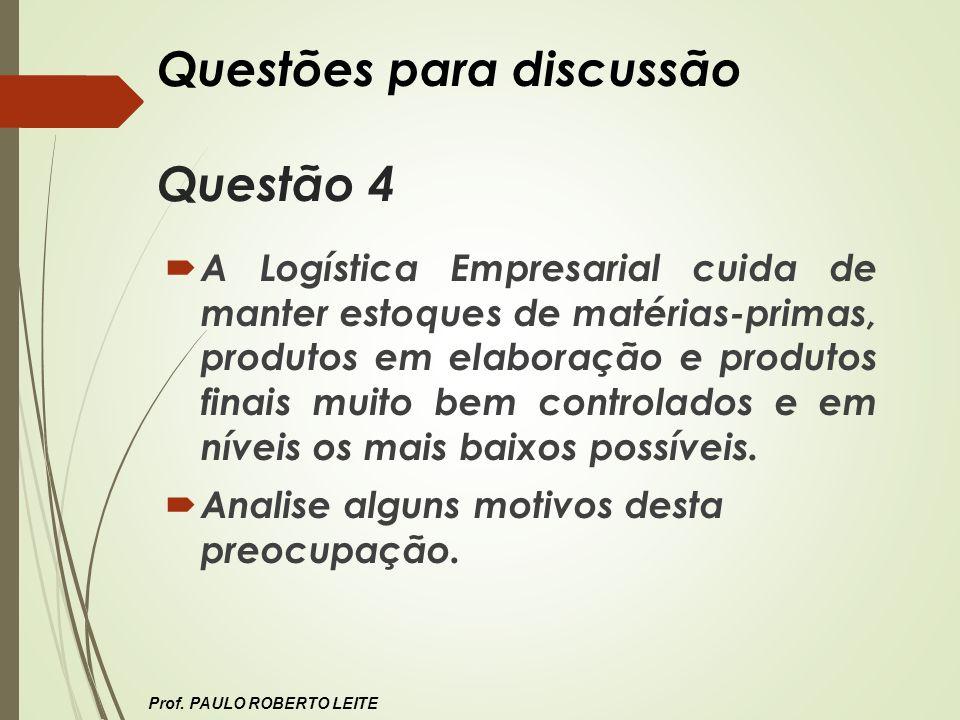 Questões para discussão Questão 4 A Logística Empresarial cuida de manter estoques de matérias-primas, produtos em elaboração e produtos finais muito