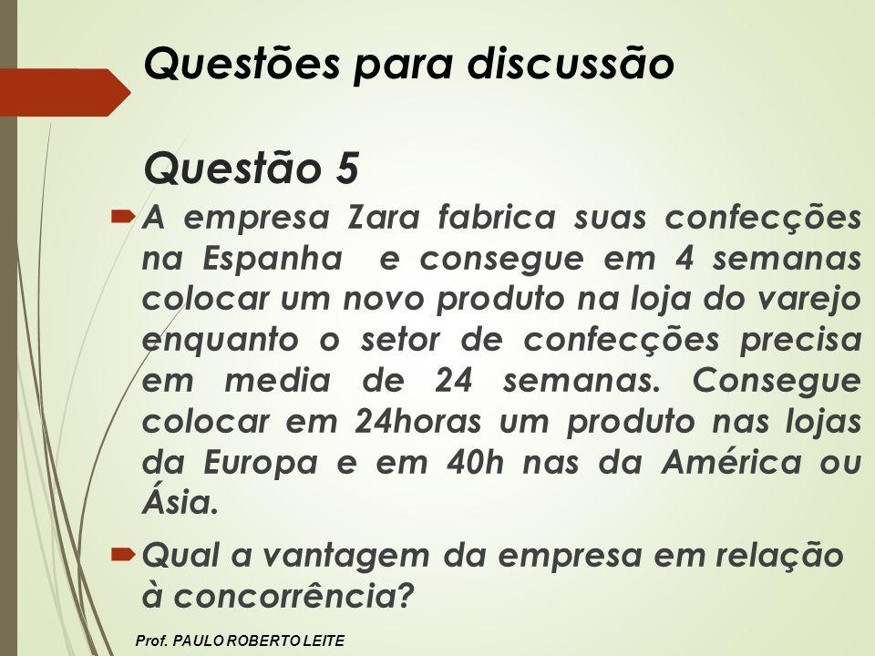 Questões para discussão Questão 5 A empresa Zara fabrica suas confecções na Espanha e consegue em 4 semanas colocar um novo produto na loja do varejo