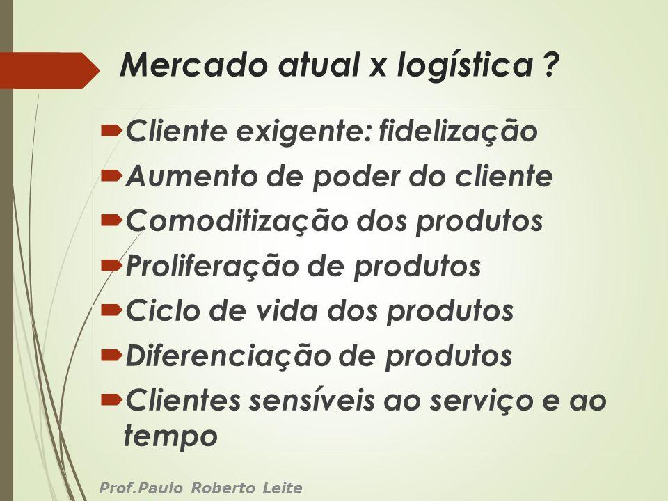 Mercado atual x logística ? Cliente exigente: fidelização Aumento de poder do cliente Comoditização dos produtos Proliferação de produtos Ciclo de vid
