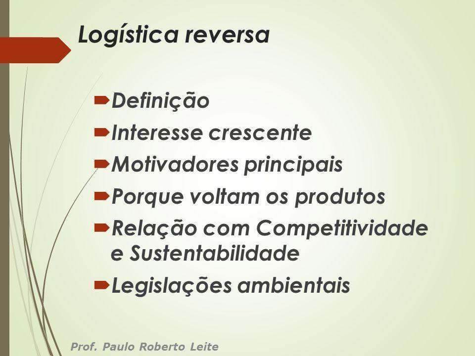 Logística reversa Definição Interesse crescente Motivadores principais Porque voltam os produtos Relação com Competitividade e Sustentabilidade Legisl