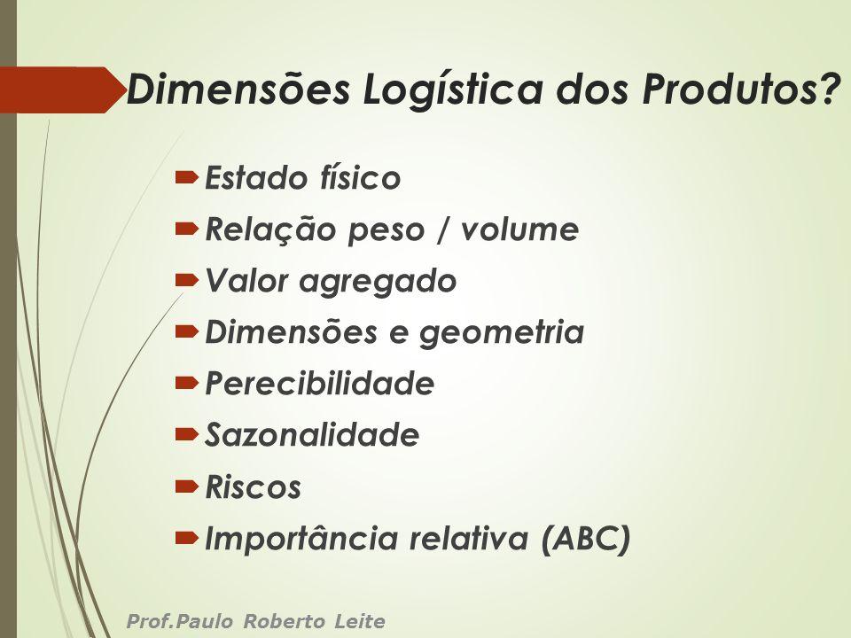 Dimensões Logística dos Produtos? Estado físico Relação peso / volume Valor agregado Dimensões e geometria Perecibilidade Sazonalidade Riscos Importân