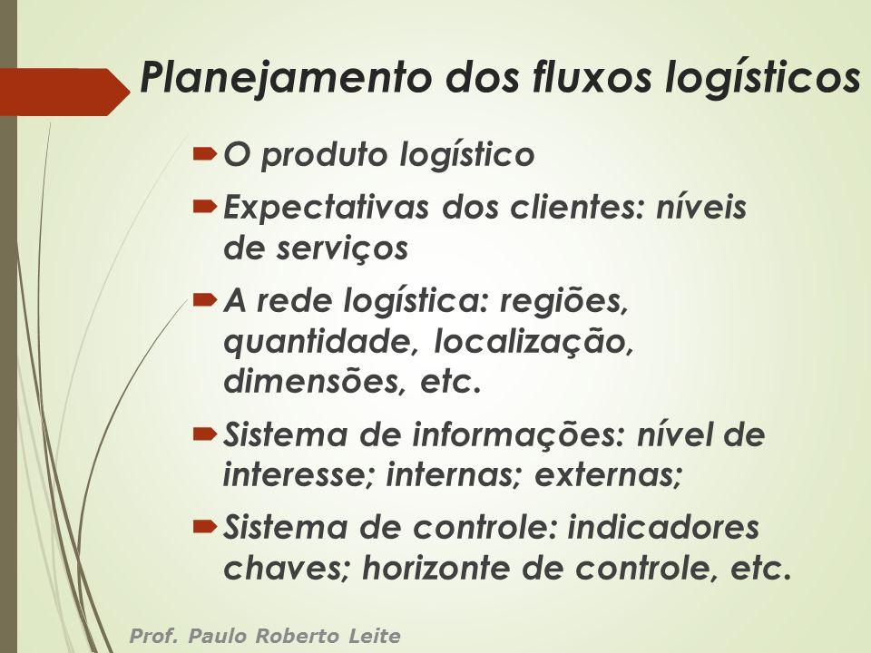 Planejamento dos fluxos logísticos O produto logístico Expectativas dos clientes: níveis de serviços A rede logística: regiões, quantidade, localizaçã