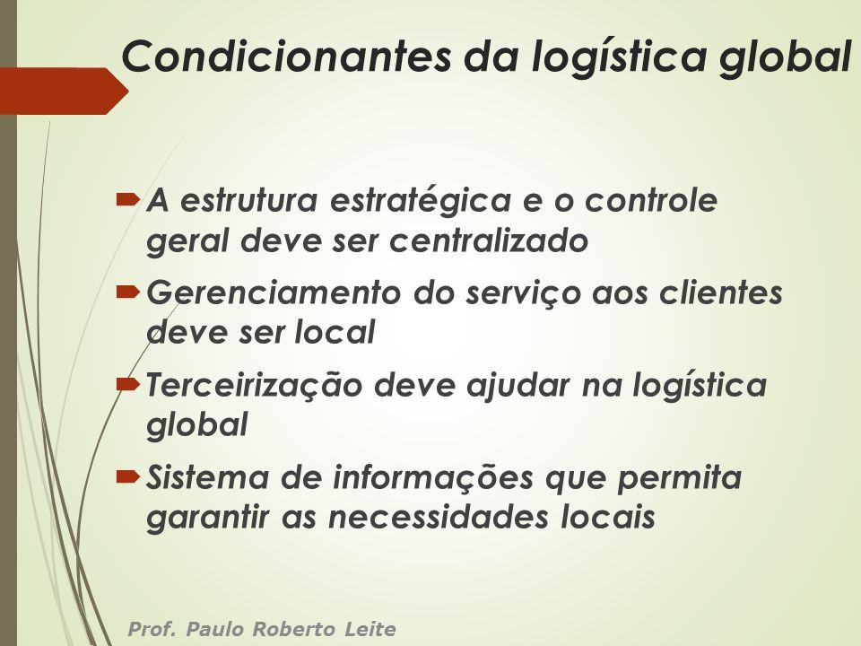 Condicionantes da logística global A estrutura estratégica e o controle geral deve ser centralizado Gerenciamento do serviço aos clientes deve ser loc