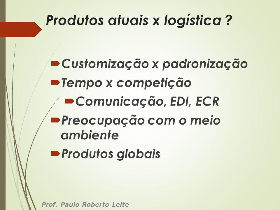 Produtos atuais x logística ? Customização x padronização Tempo x competição Comunicação, EDI, ECR Preocupação com o meio ambiente Produtos globais Pr