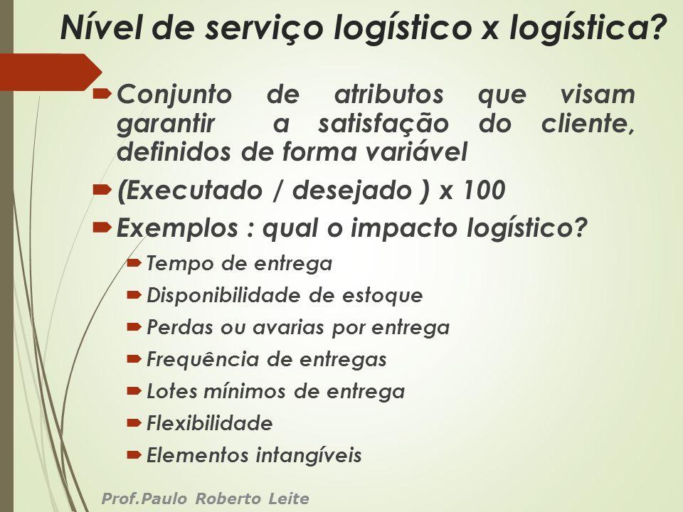 Nível de serviço logístico x logística? Conjunto de atributos que visam garantir a satisfação do cliente, definidos de forma variável (Executado / des