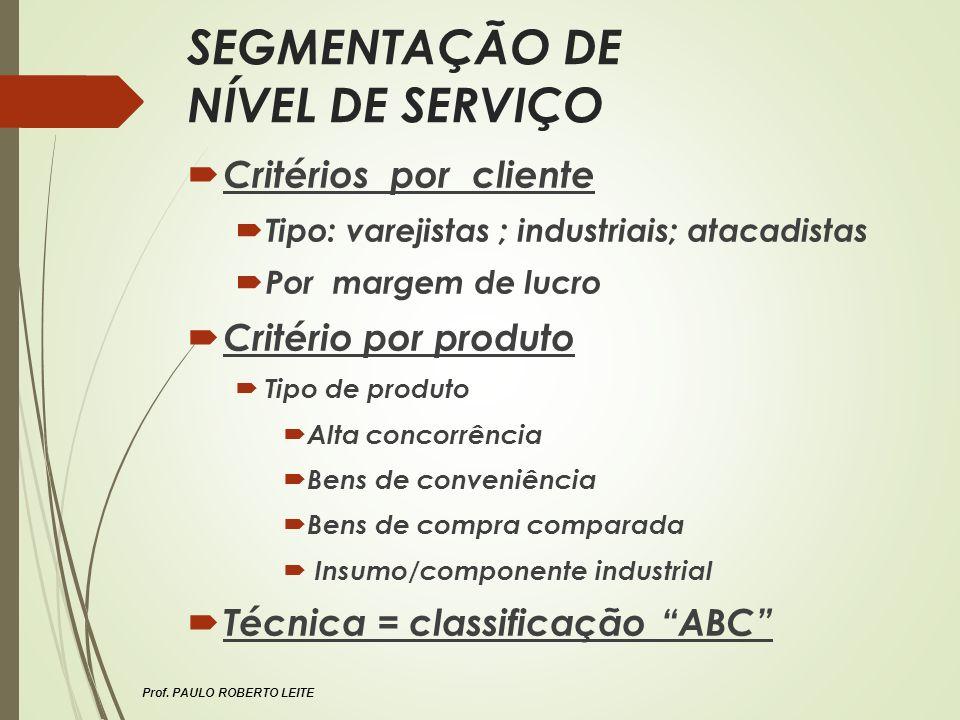 Prof. PAULO ROBERTO LEITE SEGMENTAÇÃO DE NÍVEL DE SERVIÇO Critérios por cliente Tipo: varejistas ; industriais; atacadistas Por margem de lucro Critér
