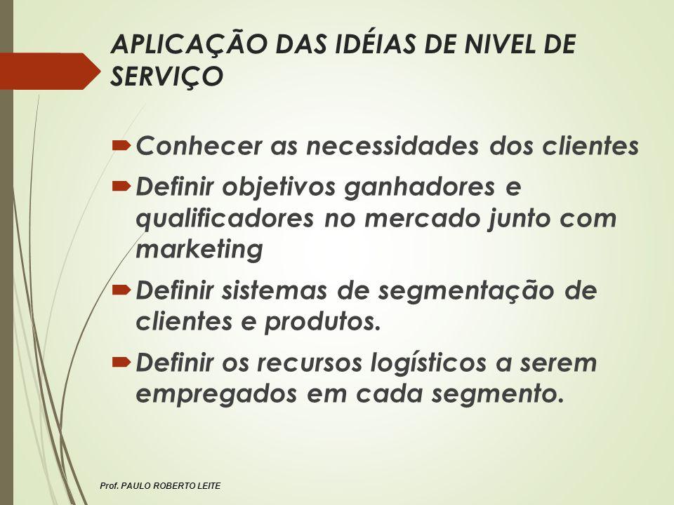 Prof. PAULO ROBERTO LEITE APLICAÇÃO DAS IDÉIAS DE NIVEL DE SERVIÇO Conhecer as necessidades dos clientes Definir objetivos ganhadores e qualificadores