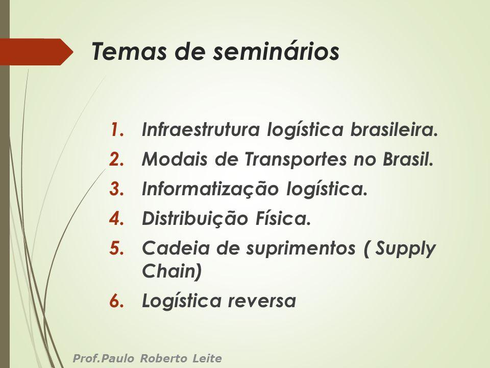Temas de seminários 1.Infraestrutura logística brasileira. 2.Modais de Transportes no Brasil. 3.Informatização logística. 4.Distribuição Física. 5.Cad