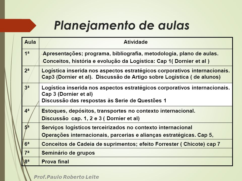 Planejamento de aulas Prof.Paulo Roberto Leite AulaAtividade 1ª - Apresentações; programa, bibliografia, metodologia, plano de aulas. - Conceitos, his