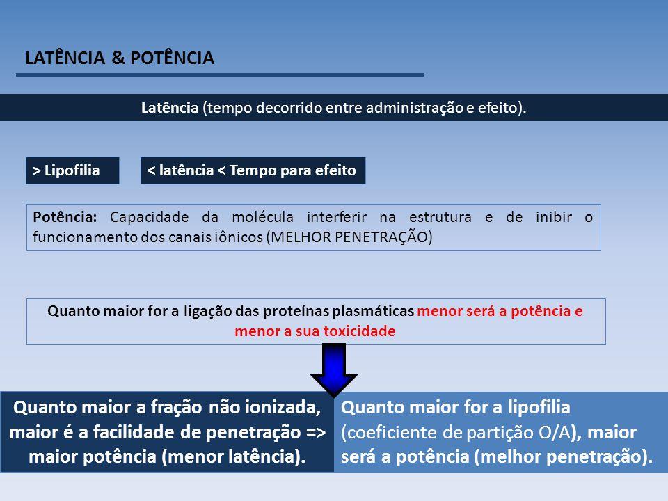 LATÊNCIA & POTÊNCIA Quanto maior a fração não ionizada, maior é a facilidade de penetração => maior potência (menor latência).