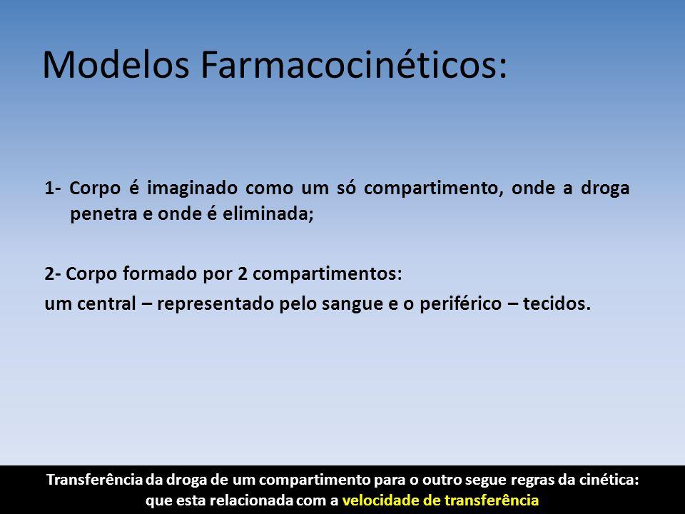 Modelos Farmacocinéticos: 1- Corpo é imaginado como um só compartimento, onde a droga penetra e onde é eliminada; 2- Corpo formado por 2 compartimentos: um central – representado pelo sangue e o periférico – tecidos.