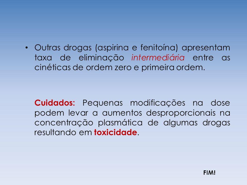 Outras drogas (aspirina e fenitoína) apresentam taxa de eliminação intermediária entre as cinéticas de ordem zero e primeira ordem.
