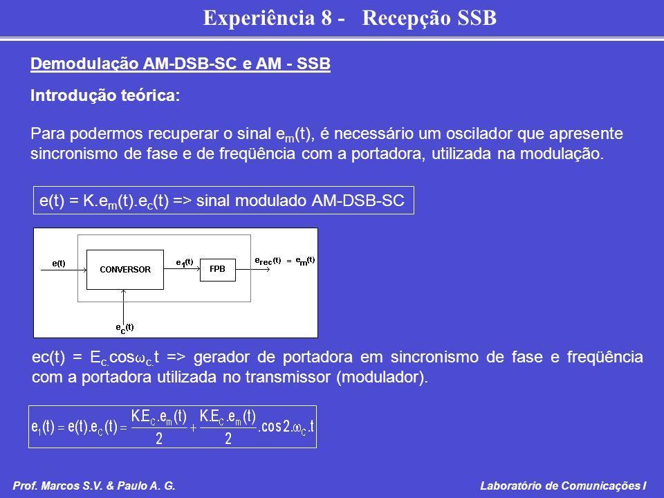 Experiência 8 - Recepção SSB Prof. Marcos S.V. & Paulo A. G. Laboratório de Comunicações I Demodulação AM-DSB-SC e AM - SSB Introdução teórica: Para p