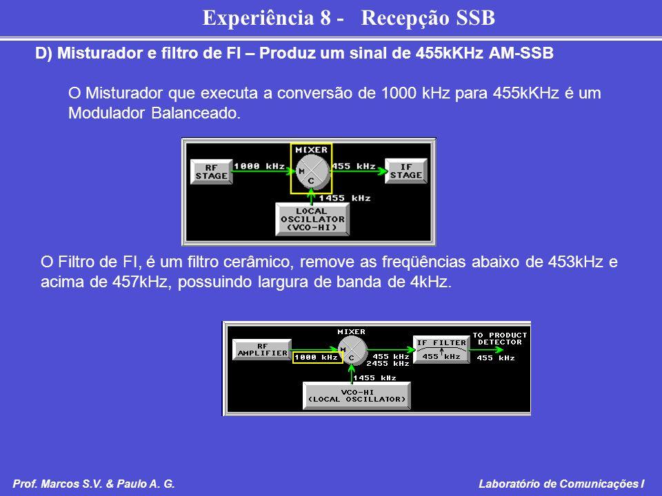 Experiência 8 - Recepção SSB Prof. Marcos S.V. & Paulo A. G. Laboratório de Comunicações I D) Misturador e filtro de FI – Produz um sinal de 455kKHz A