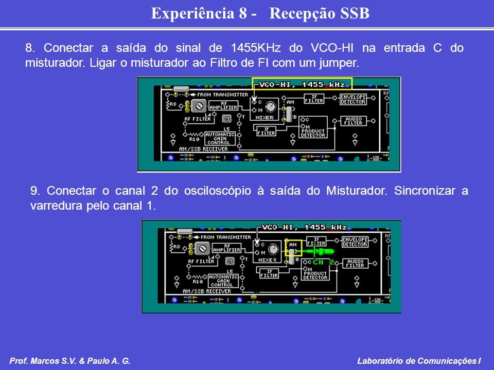 Experiência 8 - Recepção SSB Prof. Marcos S.V. & Paulo A. G. Laboratório de Comunicações I 8. Conectar a saída do sinal de 1455KHz do VCO-HI na entrad