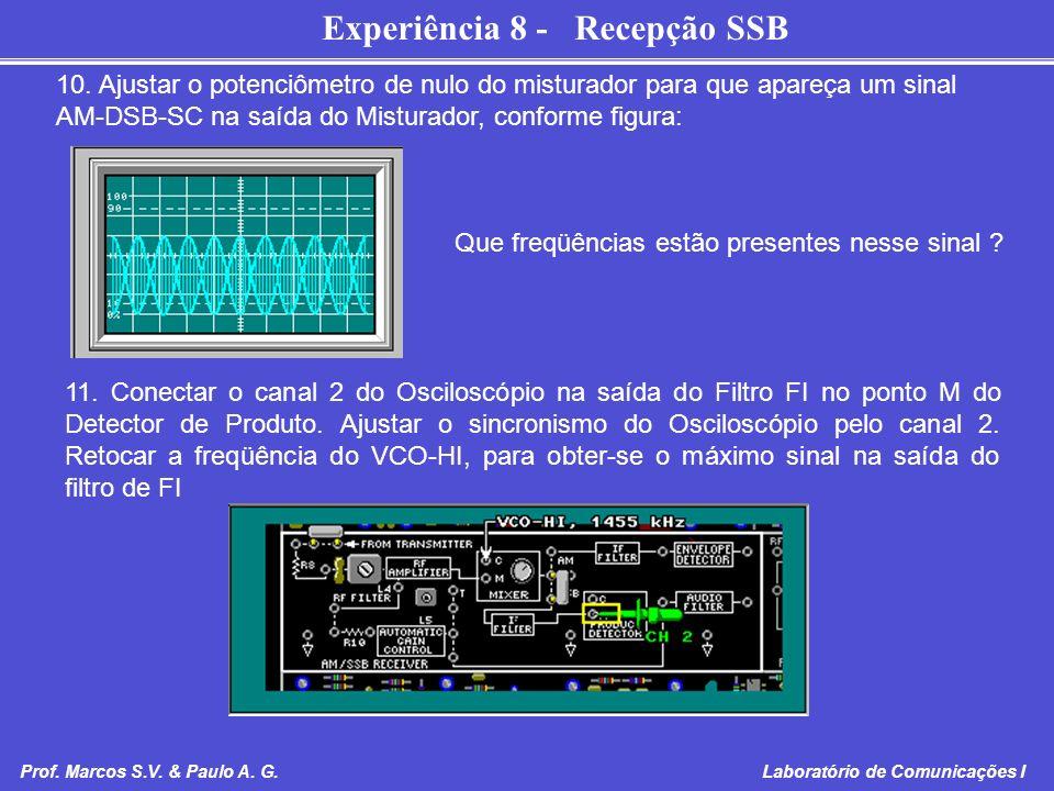 Experiência 8 - Recepção SSB Prof. Marcos S.V. & Paulo A. G. Laboratório de Comunicações I 10. Ajustar o potenciômetro de nulo do misturador para que