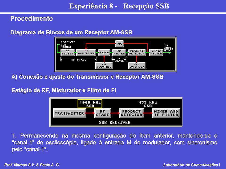 Experiência 8 - Recepção SSB Prof. Marcos S.V. & Paulo A. G. Laboratório de Comunicações I Procedimento Diagrama de Blocos de um Receptor AM-SSB A) Co