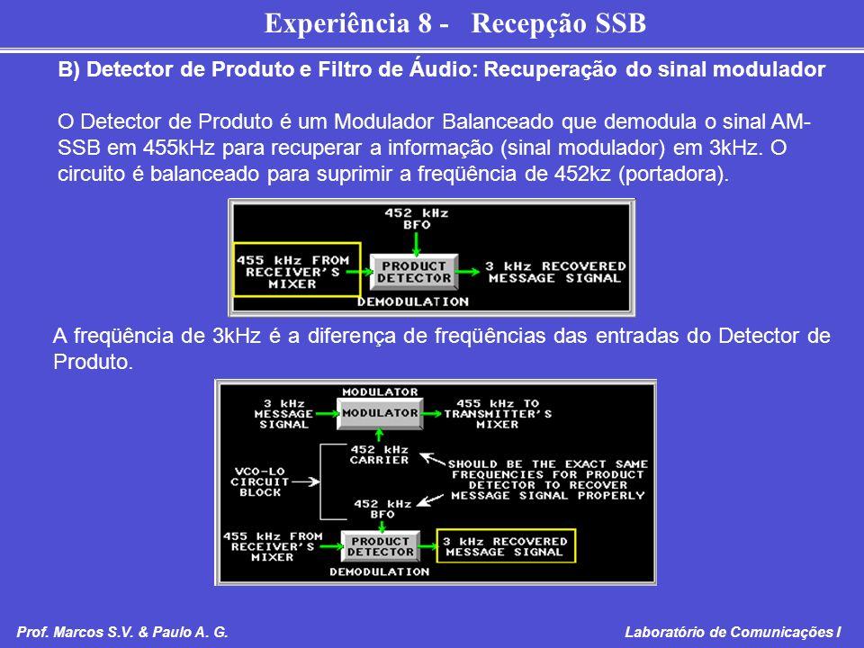 Experiência 8 - Recepção SSB Prof. Marcos S.V. & Paulo A. G. Laboratório de Comunicações I B) Detector de Produto e Filtro de Áudio: Recuperação do si