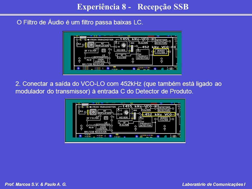 Experiência 8 - Recepção SSB Prof. Marcos S.V. & Paulo A. G. Laboratório de Comunicações I O Filtro de Áudio é um filtro passa baixas LC. 2. Conectar