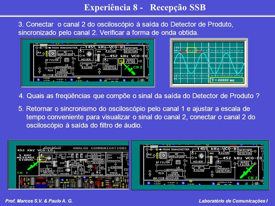 Experiência 8 - Recepção SSB Prof. Marcos S.V. & Paulo A. G. Laboratório de Comunicações I 3. Conectar o canal 2 do osciloscópio à saída do Detector d