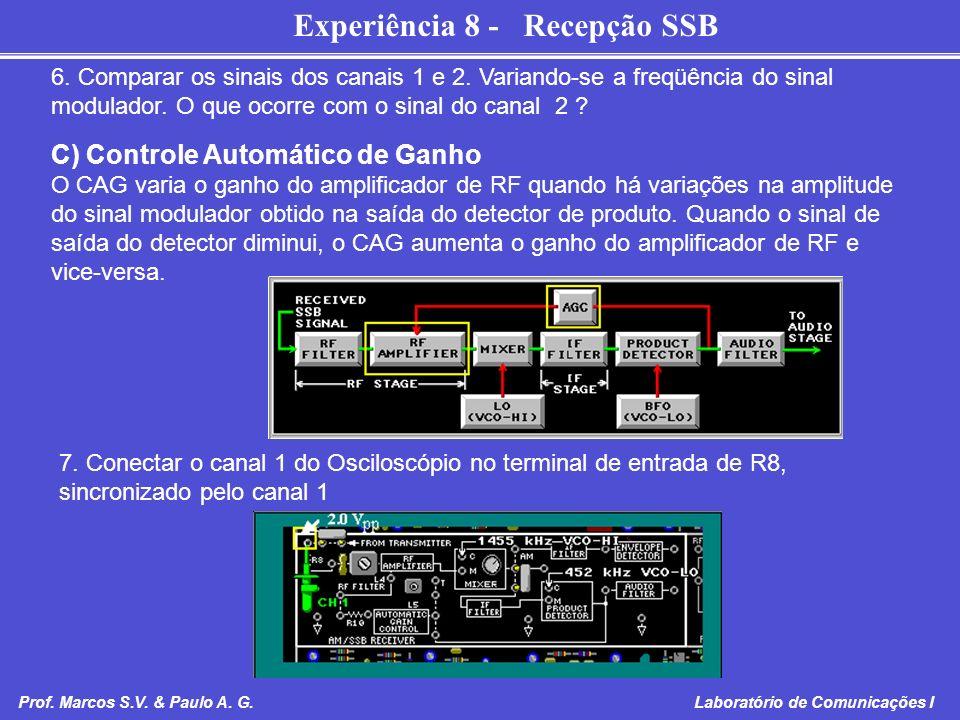 Experiência 8 - Recepção SSB Prof. Marcos S.V. & Paulo A. G. Laboratório de Comunicações I 6. Comparar os sinais dos canais 1 e 2. Variando-se a freqü