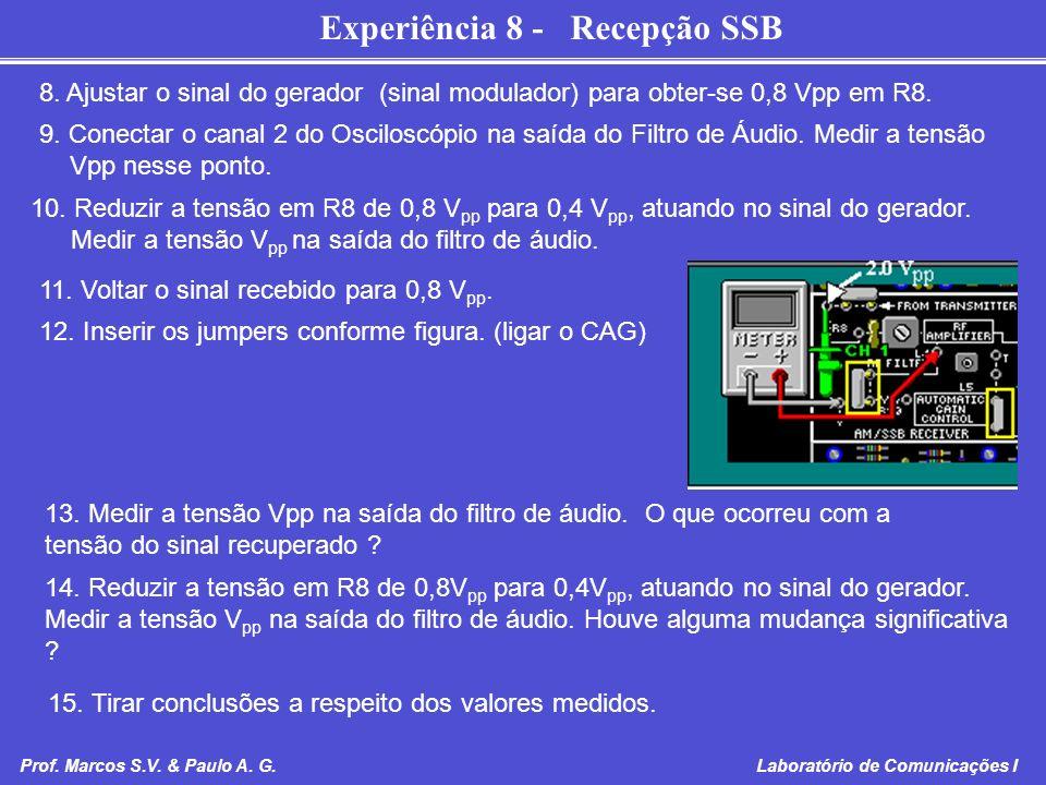 Experiência 8 - Recepção SSB Prof. Marcos S.V. & Paulo A. G. Laboratório de Comunicações I 8. Ajustar o sinal do gerador (sinal modulador) para obter-