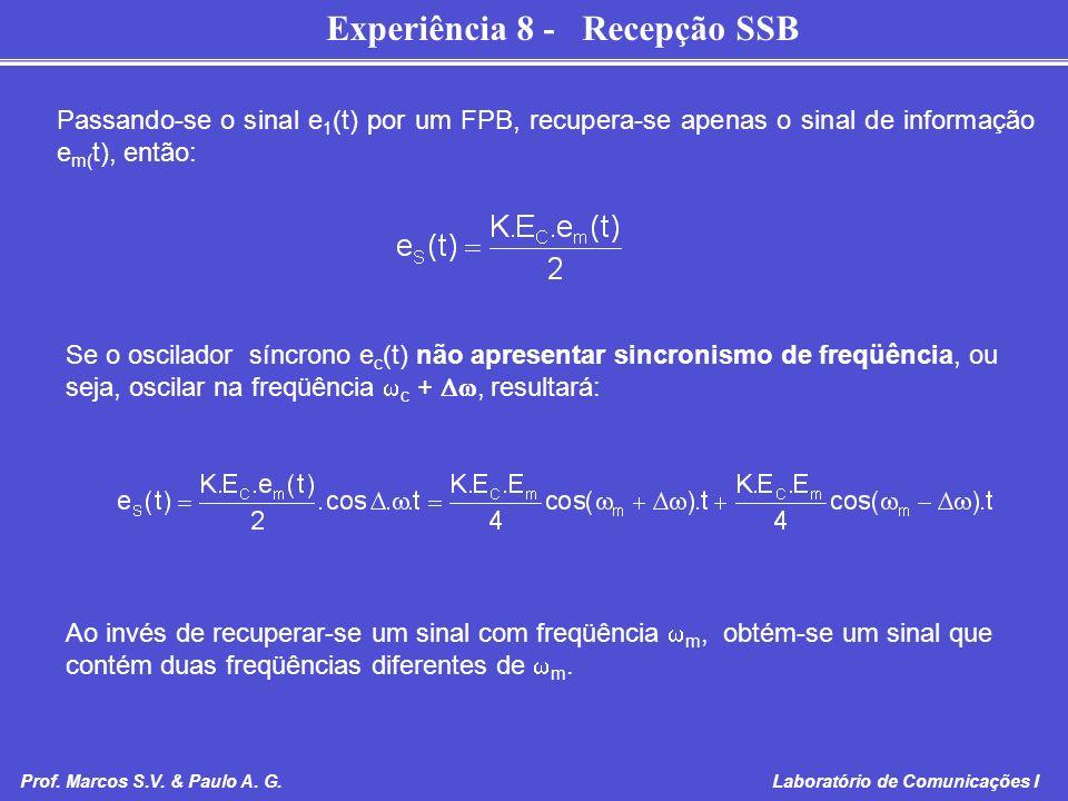 Experiência 8 - Recepção SSB Prof. Marcos S.V. & Paulo A. G. Laboratório de Comunicações I Passando-se o sinal e 1 (t) por um FPB, recupera-se apenas