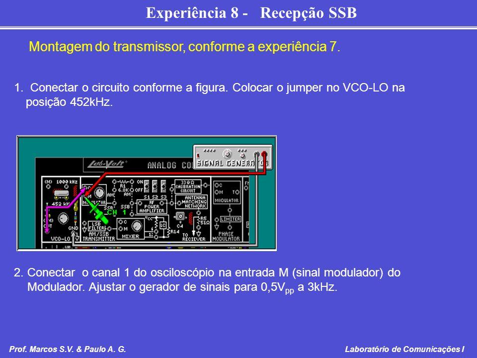 Experiência 8 - Recepção SSB Prof. Marcos S.V. & Paulo A. G. Laboratório de Comunicações I 1. Conectar o circuito conforme a figura. Colocar o jumper