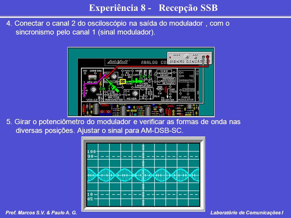 Experiência 8 - Recepção SSB Prof. Marcos S.V. & Paulo A. G. Laboratório de Comunicações I 4. Conectar o canal 2 do osciloscópio na saída do modulador