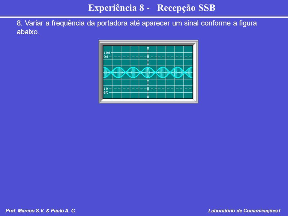 Experiência 8 - Recepção SSB Prof. Marcos S.V. & Paulo A. G. Laboratório de Comunicações I 8. Variar a freqüência da portadora até aparecer um sinal c