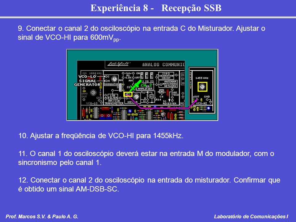 Experiência 8 - Recepção SSB Prof. Marcos S.V. & Paulo A. G. Laboratório de Comunicações I 9. Conectar o canal 2 do osciloscópio na entrada C do Mistu