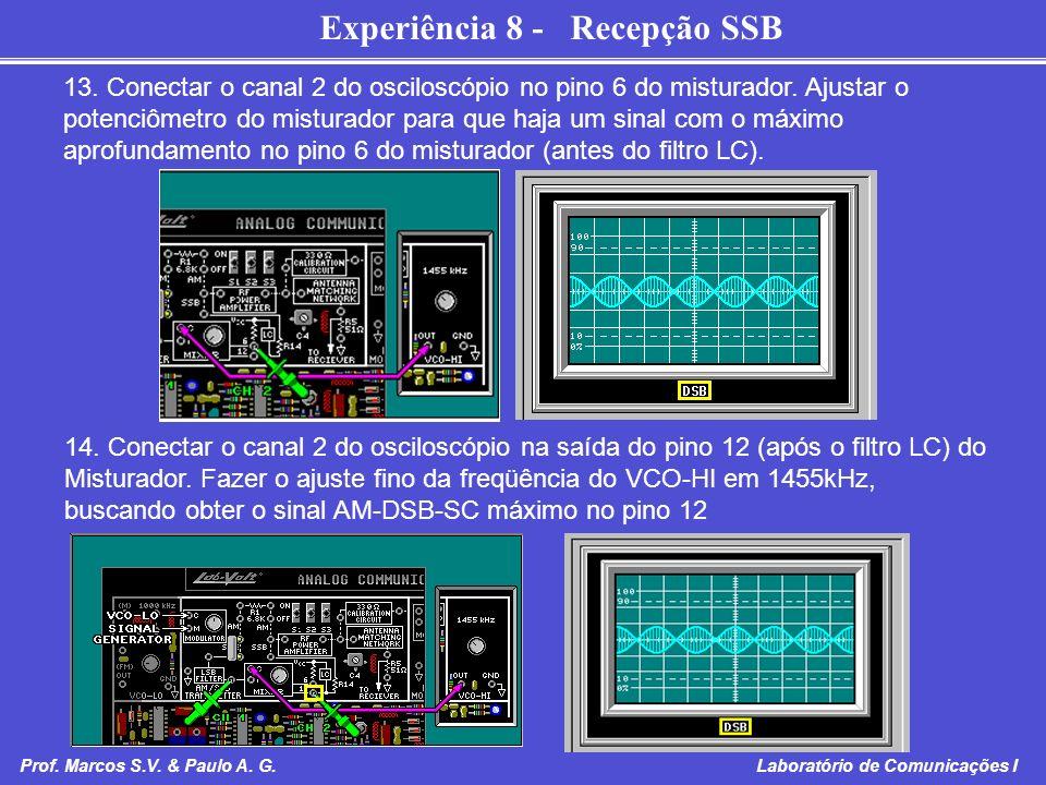 Experiência 8 - Recepção SSB Prof. Marcos S.V. & Paulo A. G. Laboratório de Comunicações I 13. Conectar o canal 2 do osciloscópio no pino 6 do mistura