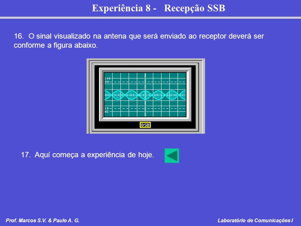 Experiência 8 - Recepção SSB Prof. Marcos S.V. & Paulo A. G. Laboratório de Comunicações I 16. O sinal visualizado na antena que será enviado ao recep
