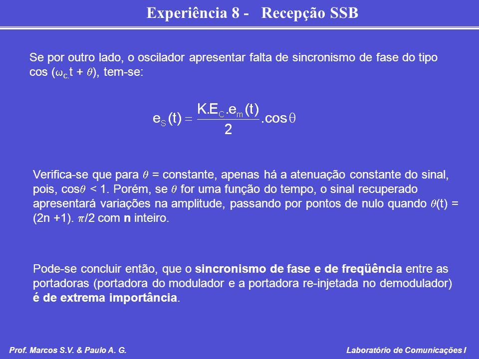 Experiência 8 - Recepção SSB Prof. Marcos S.V. & Paulo A. G. Laboratório de Comunicações I Se por outro lado, o oscilador apresentar falta de sincroni