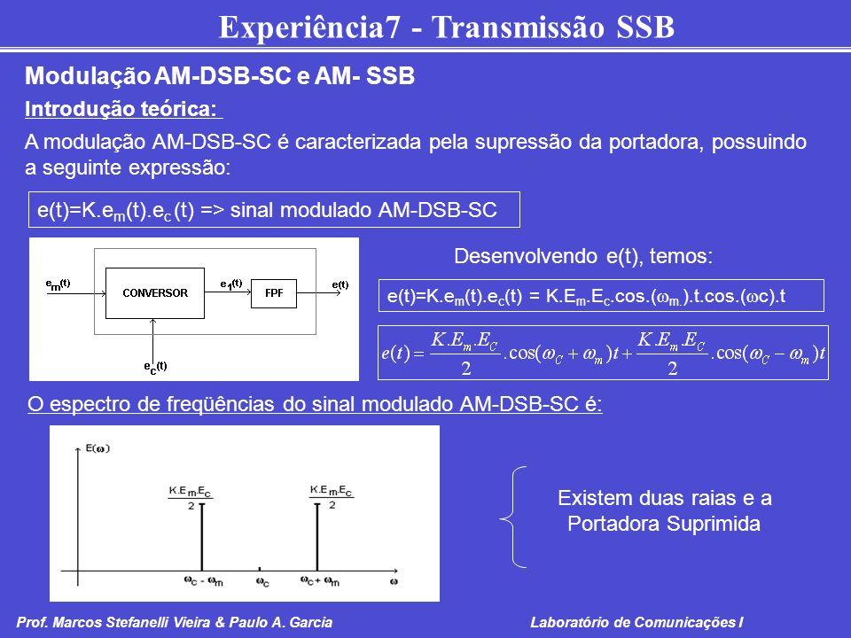 Experiência7 - Transmissão SSB Prof. Marcos Stefanelli Vieira & Paulo A. Garcia Laboratório de Comunicações I A modulação AM-DSB-SC é caracterizada pe