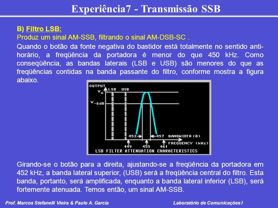 Experiência7 - Transmissão SSB Prof. Marcos Stefanelli Vieira & Paulo A. Garcia Laboratório de Comunicações I B) Filtro LSB: Produz um sinal AM-SSB, f