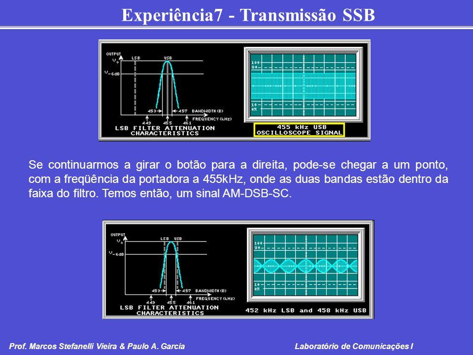 Experiência7 - Transmissão SSB Prof. Marcos Stefanelli Vieira & Paulo A. Garcia Laboratório de Comunicações I Se continuarmos a girar o botão para a d