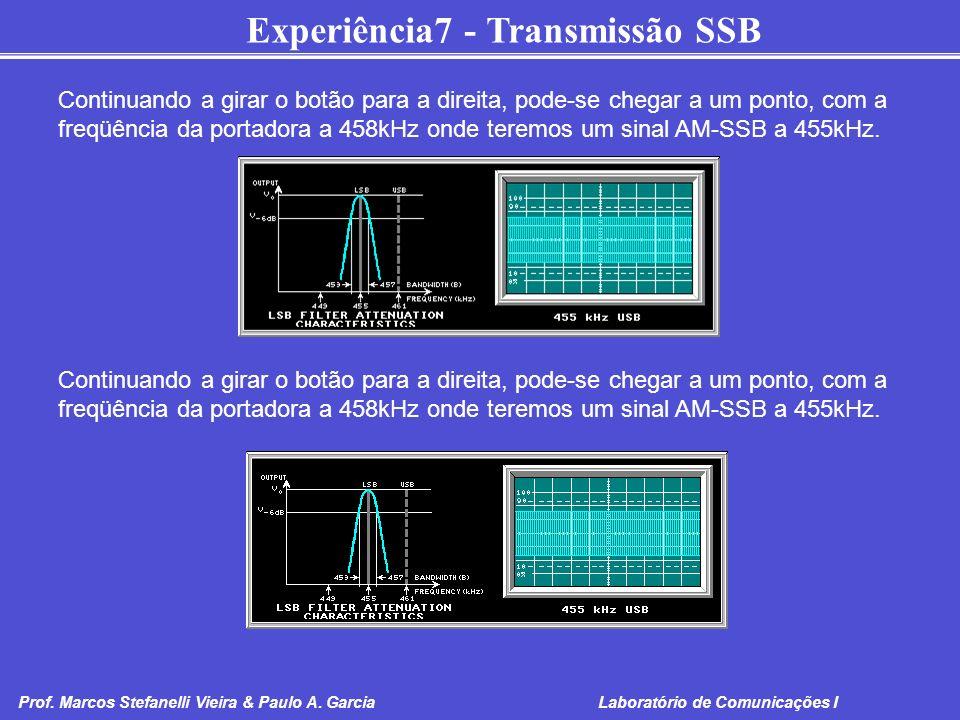 Experiência7 - Transmissão SSB Prof. Marcos Stefanelli Vieira & Paulo A. Garcia Laboratório de Comunicações I Continuando a girar o botão para a direi