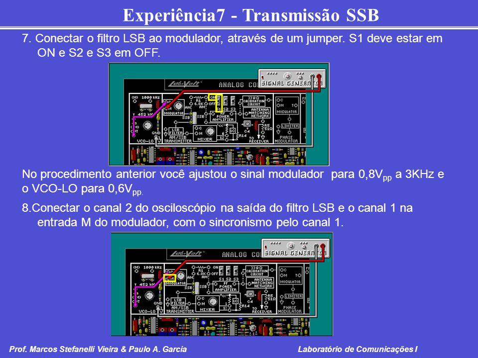 Experiência7 - Transmissão SSB Prof. Marcos Stefanelli Vieira & Paulo A. Garcia Laboratório de Comunicações I 7. Conectar o filtro LSB ao modulador, a