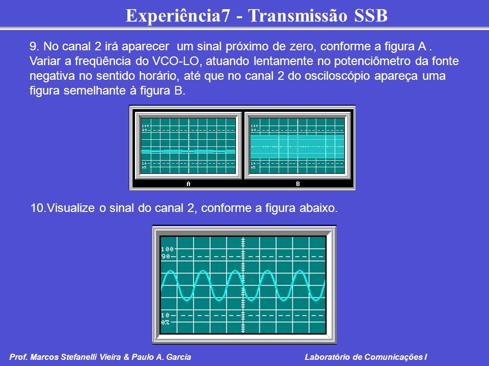 Experiência7 - Transmissão SSB Prof. Marcos Stefanelli Vieira & Paulo A. Garcia Laboratório de Comunicações I 9. No canal 2 irá aparecer um sinal próx