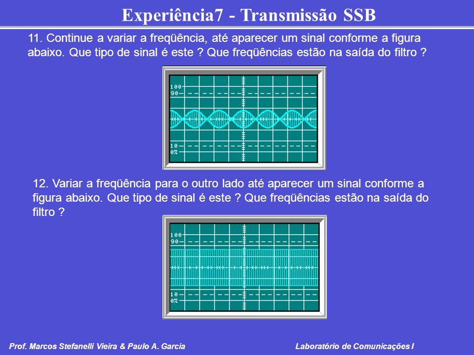 Experiência7 - Transmissão SSB Prof. Marcos Stefanelli Vieira & Paulo A. Garcia Laboratório de Comunicações I 11. Continue a variar a freqüência, até