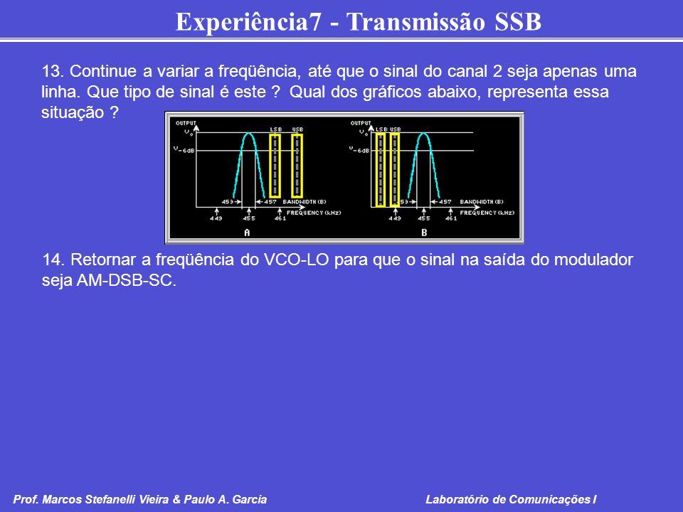 Experiência7 - Transmissão SSB Prof. Marcos Stefanelli Vieira & Paulo A. Garcia Laboratório de Comunicações I 13. Continue a variar a freqüência, até