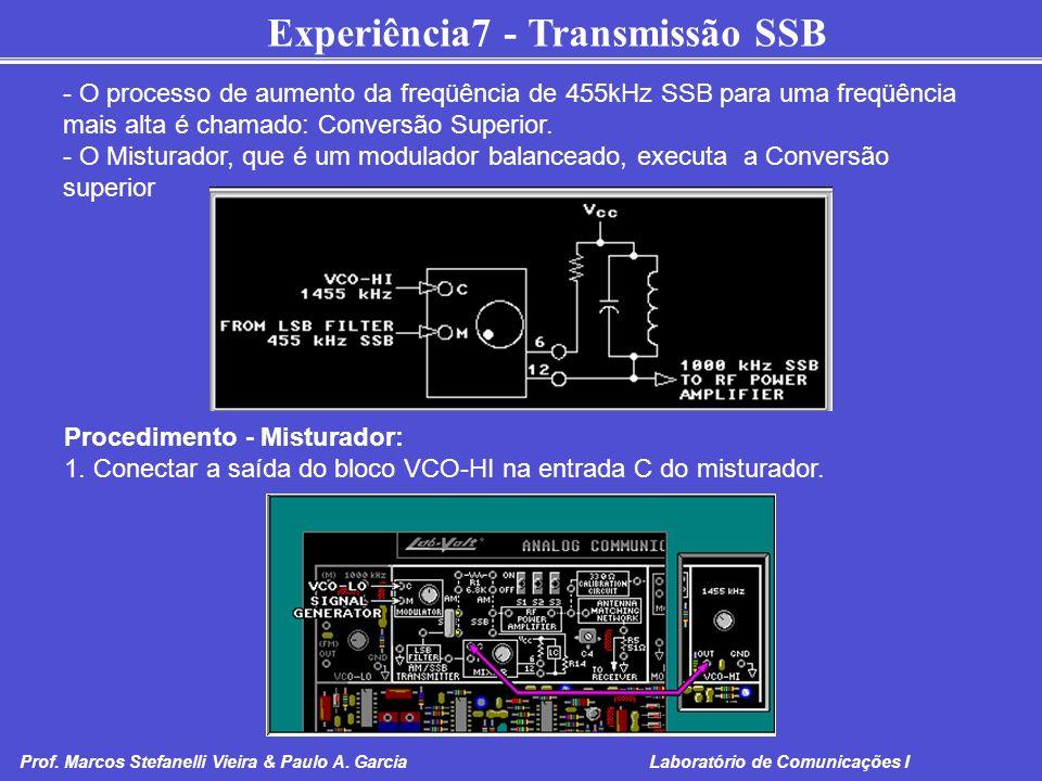 Experiência7 - Transmissão SSB Prof. Marcos Stefanelli Vieira & Paulo A. Garcia Laboratório de Comunicações I - O processo de aumento da freqüência de