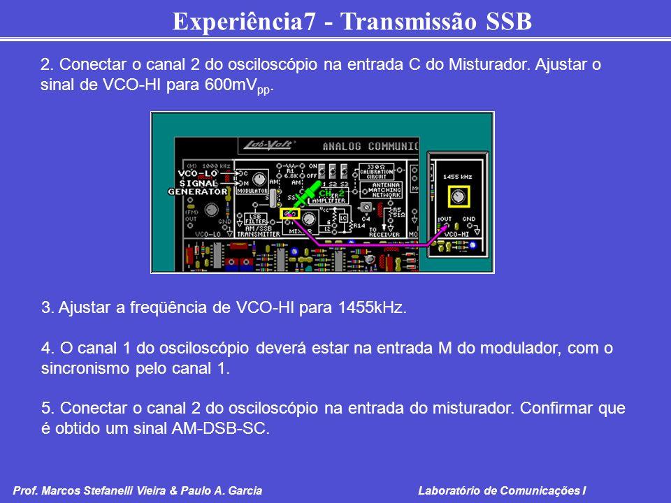 Experiência7 - Transmissão SSB Prof. Marcos Stefanelli Vieira & Paulo A. Garcia Laboratório de Comunicações I 2. Conectar o canal 2 do osciloscópio na