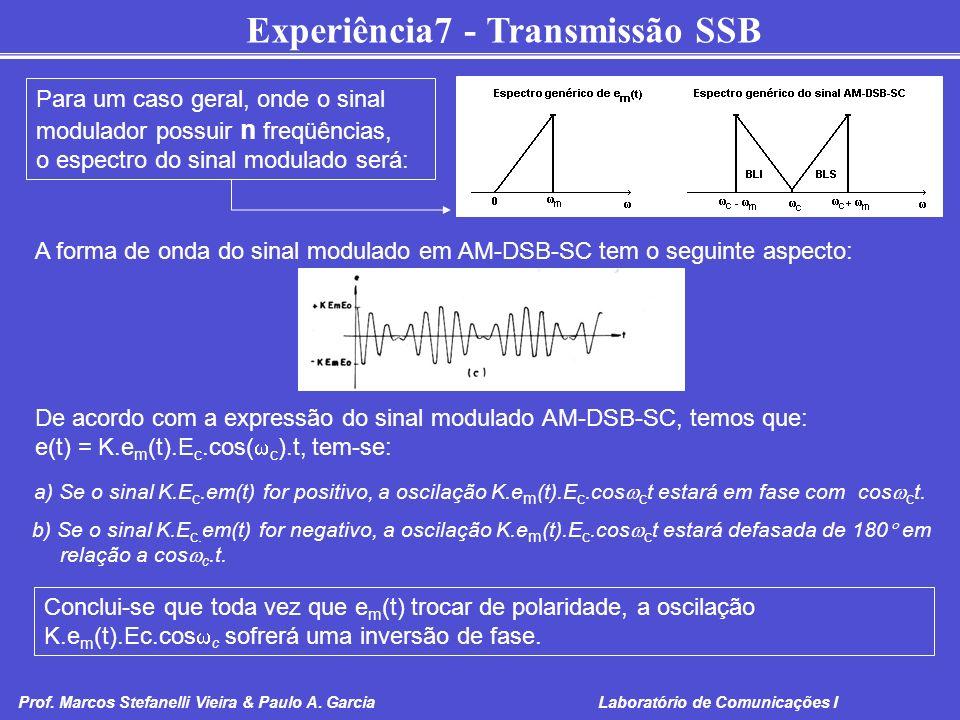 Experiência7 - Transmissão SSB Prof. Marcos Stefanelli Vieira & Paulo A. Garcia Laboratório de Comunicações I Para um caso geral, onde o sinal modulad